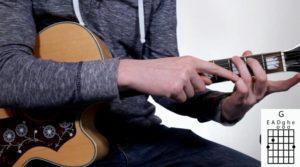 Právě je nejlepší čas se zpohodlí domova naučit hrát na kytaru!